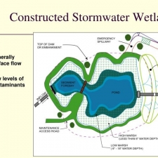 Constructed Stormwater Wetland BMP