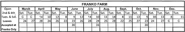 Franko Farm Drop-Off Dates 2018