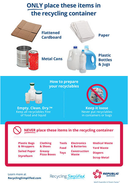 Only Place These Items in the Recycling Container